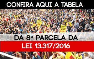 Integralização da Lei 13.317/2016 consolida vitória da luta