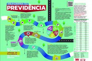 ENCARTE ESPECIAL: 'Nova previdência' de Bolsonaro é retrocesso histórico