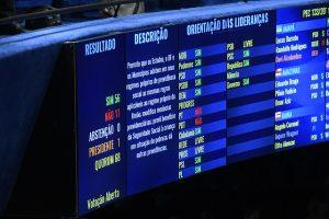 Previdência: Senado vota PEC Paralela, que estende perdas a servidores municipais e estaduais